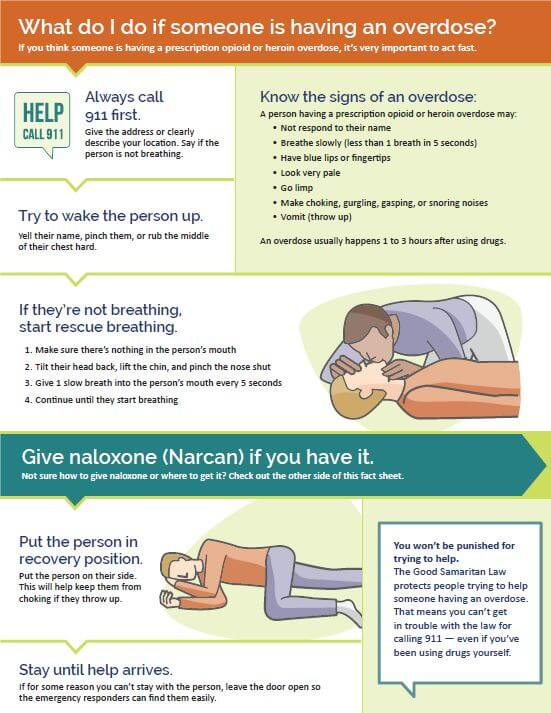 what do do narcan 1